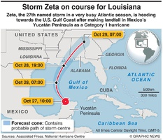 WEATHER: Storm Zeta heads for U.S. Gulf Coast infographic