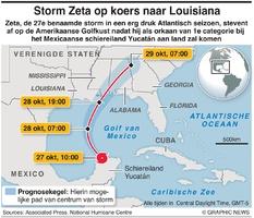 WEER: Storm Zeta op weg naar Amerikaanse Golfkust infographic