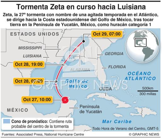 La tormenta Zeta va hacia la costa estadounidense del Golfo  infographic