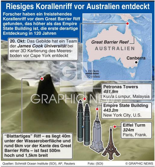 Riesiges Koreallenriff vor Australien entdeckt infographic