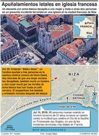 TERRORISMO: Ataque con arma blanca en Niza infographic