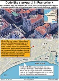 TERREUR: Steekpartij in Nice infographic