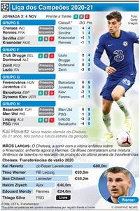 FUTEBOL: Liga dos Campeões, Jornada 3, Quarta-feira, 4 Nov infographic