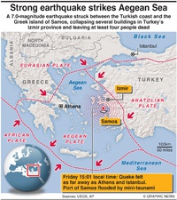 DISASTERS: Greece-Turkey earthquake infographic