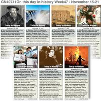 HISTORY: On this day November 15-21, 2020 (week 47) infographic