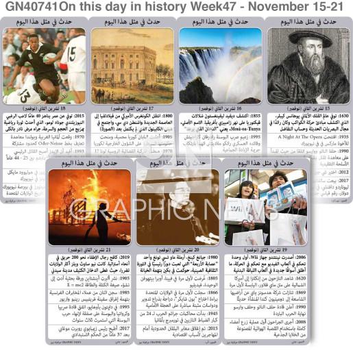حدث في مثل هذا اليوم - ١٥ - ٢١ تشرين الثاني - الأسبوع ٤٧ infographic