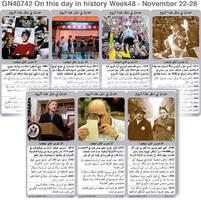 تاريخ: حدث في مثل هذا اليوم - ٢٢ - ٢٨ تشرين الثاني - الأسبوع ٤٨ infographic
