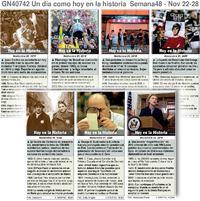 HISTORIA: Un día como hoy Noviembre 22-28, 2020 (semana 48) infographic