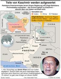 KASCHMIR: Gilgit-Baltistanwird Provinz infographic
