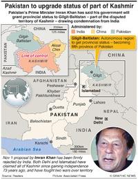 KASHMIR: Gilgit-Baltistan provincial status infographic