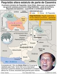 CAXEMIRA: Estatuto provincial para Gilgit-Baltistan infographic