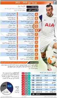 كرة قدم: يوروبا ليغ - الجولة الثالثة - الخميس ٥ تشرين الثاني infographic