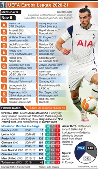 SOCCER: Europa League Day 3, Thursday Nov 5 infographic