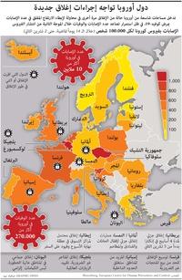 صحة: دول أوروبا تواجه إجراءات إغلاق جديدة infographic