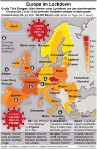 GESUNDHEIT: Europa im Lockdown infographic