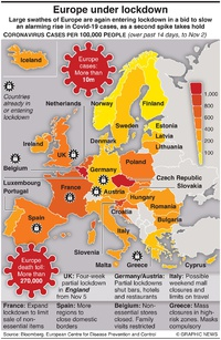 HEALTH: Europe under lockdown infographic