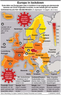 GEZONDHEID: Europa in lockdown infographic