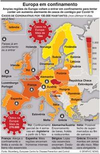 SAÚDE: Europa em confinamento infographic