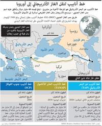 طاقة: خط أنابيب لنقل الغاز الأذربيجاني إلى أوروبا infographic