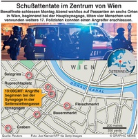 TERROR: Schussattentate in Wien infographic