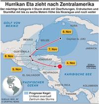 WETTER: Hurrikan Eta infographic