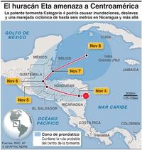 CLIMA: Huracán Eta infographic
