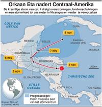 WEER: Orkaan Eta infographic