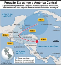 CLIMA: Furacão Eta infographic