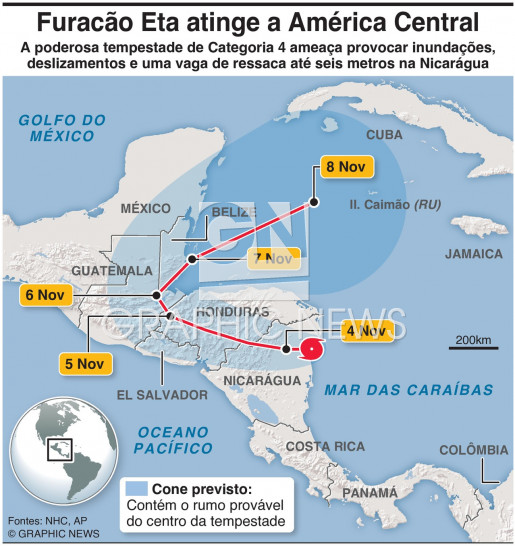 Furacão Eta infographic