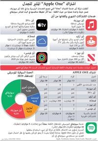 """تكنولوجيا: اشتراك """"Apple One"""" المثير للجدل infographic"""
