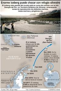 AMBIENTE: Iceberg gigantesco podría chocar contra un refugio de vida silvestre infographic