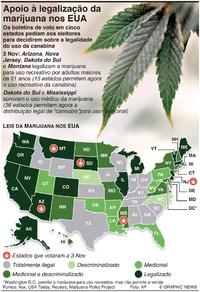 ELEIÇÕES NOS EUA: Mais estados apoiam a legalização da marijuana infographic