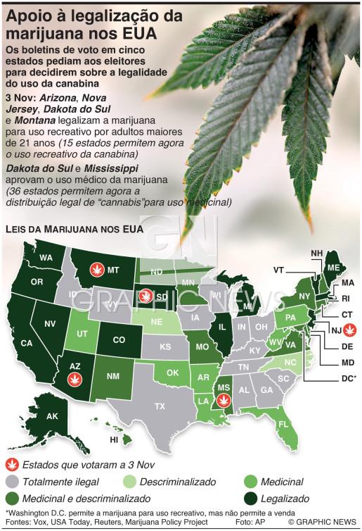 Mais estados apoiam a legalização da marijuana infographic