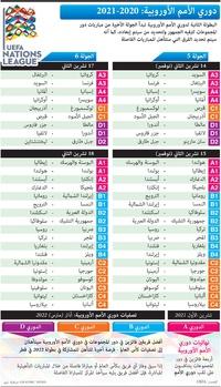 كرة قدم: دوري الأمم الأوروبية - ٢٠٢٠ - ٢٠٢١ - الجولة ٥ - ٦ - تشرين الثاني ٢٠٢٠ infographic
