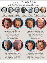 الانتخابات الأميركية: رؤساء أميركيون لفترة حكم واحدة (2) infographic