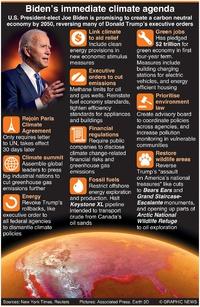 ENVIRONMENT: Biden's immediate climate agenda infographic