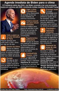 AMBIENTE: Agenda imediata de Biden para o clima infographic