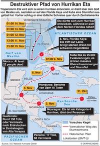 WETTER: Destruktiver Pfad von Hurrikan Eta  infographic
