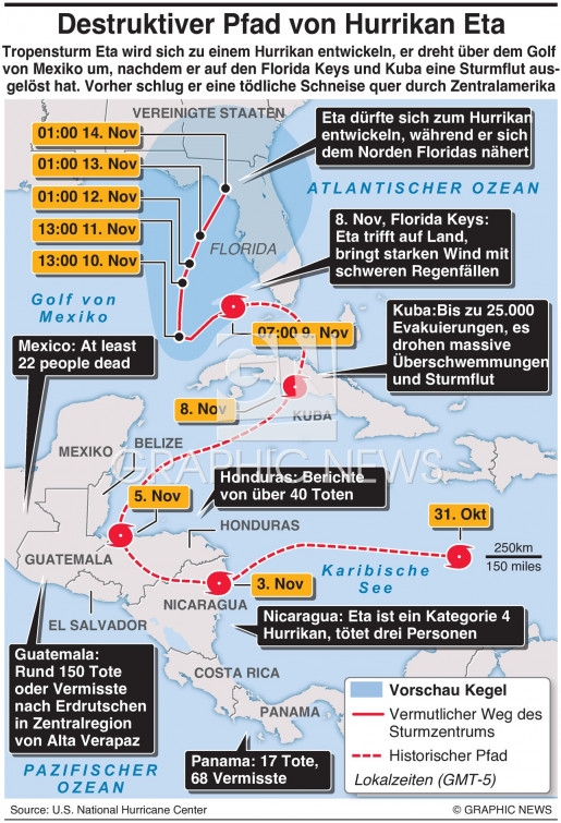 Destruktiver Pfad von Hurrikan Eta  infographic