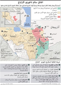 صراع: اتفاق سلام ناغورنو-كاراباخ infographic