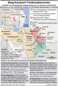 KONFLIKT: Berg-Karabach Friedensabkommen infographic