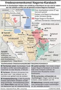 CONFLICT: Vredesdeal Nagorno-Karabach infographic