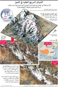 بيئة: الذوبان السريع للجليد في الصين infographic
