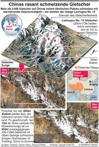 UMWELT: Chinas rasant schmelzende Gletscher infographic