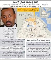 صراع: القتال في منطقة تيغراي الإثيوبية infographic