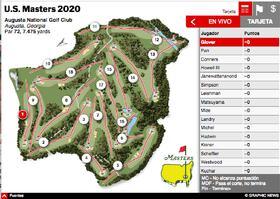 GOLF: U.S. Masters 2020 Interactivo infographic
