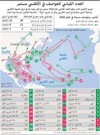 طقس: العدد القياسي للعواصف في الأطلسي مستمر infographic