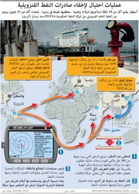 أعمال: عمليات احتيال لإخفاء صادرات النفط الفنزويلية infographic