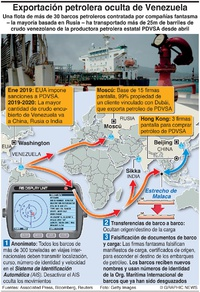 NEGOCIOS: Compañías fantasma evaden sanciones  infographic