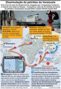NEGÓCIOS: Companhias fantasma fogem às sanções infographic